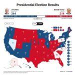 【速報】米大統領選挙で郵便投票の不正が法廷闘争?トランプとバイデンどちらが逮捕?